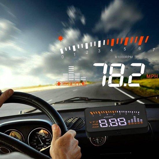 เทคโนโลยี รถยนต์